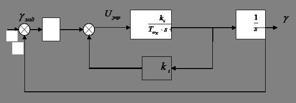 Расчетная структурная схема