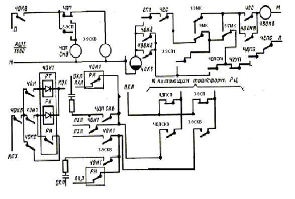 Рис.17 Схема кодирования р.ц.